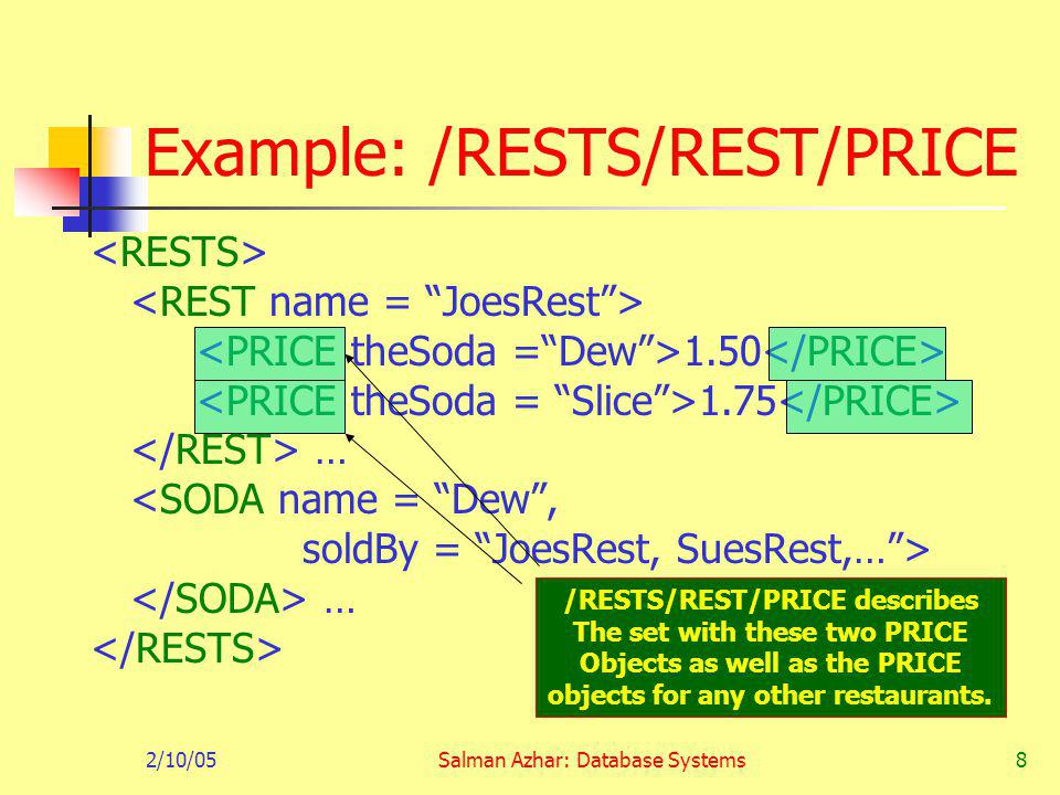 2/10/05Salman Azhar: Database Systems19 Optional: Example of Axes /RESTS/SODA is really shorthand for /RESTS/child::SODA @ is really shorthand for the attribute:: axis.