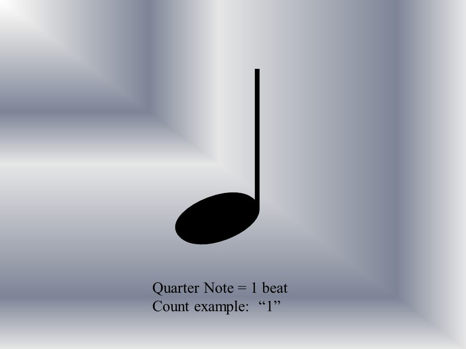 Quarter Note = 1 beat Count example: 1