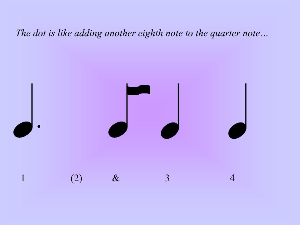 The dot is like adding another eighth note to the quarter note… 1 (2) & 3 4