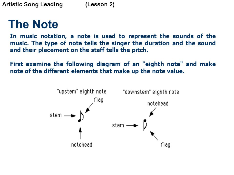In music notation, a note is used to represent the sounds of the music.