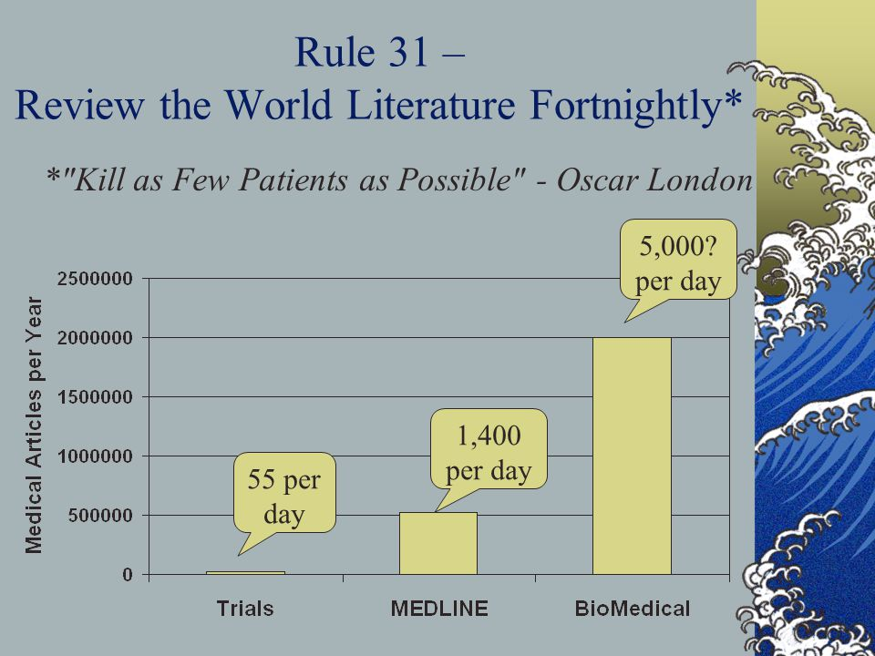 Rule 31 – Review the World Literature Fortnightly* * Kill as Few Patients as Possible - Oscar London 5,000.