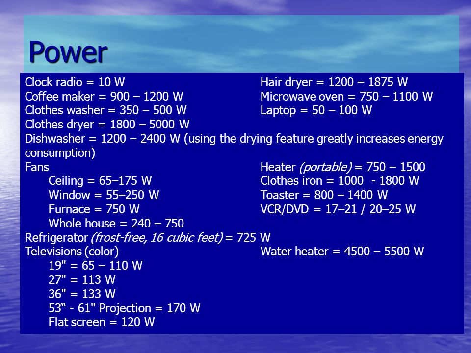 Power Clock radio = 10 WHair dryer = 1200 – 1875 W Coffee maker = 900 – 1200 WMicrowave oven = 750 – 1100 W Clothes washer = 350 – 500 WLaptop = 50 –