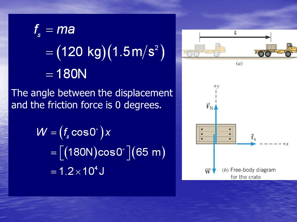 The angle between the displacement and the friction force is 0 degrees.