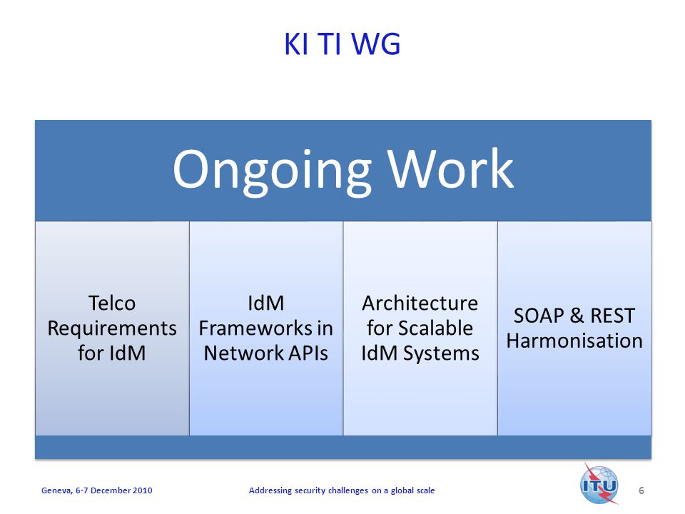 KI TI WG Ongoing Work Telco Requirements for IdM IdM Frameworks in Network APIs Architecture for Scalable IdM Systems SOAP & REST Harmonisation 6 Addressing security challenges on a global scaleGeneva, 6-7 December 2010