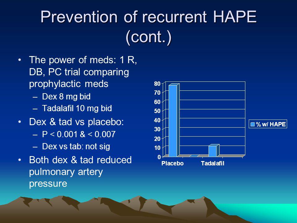 Prevention of recurrent HAPE (cont.) The power of meds: 1 R, DB, PC trial comparing prophylactic meds –Dex 8 mg bid –Tadalafil 10 mg bid Dex & tad vs
