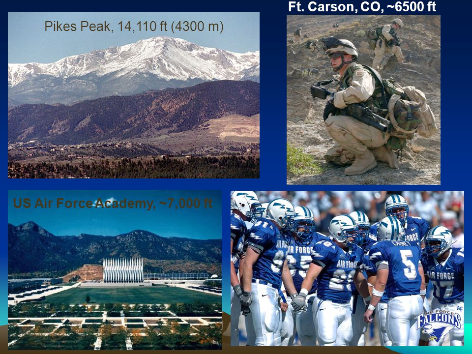 Pikes Peak, 14,110 ft (4300 m) US Air Force Academy, ~7,000 ft Ft. Carson, CO, ~6500 ft
