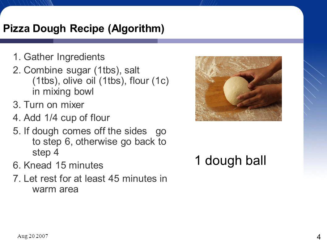 Aug 20 2007 4 Pizza Dough Recipe (Algorithm) 1.Gather Ingredients 2.