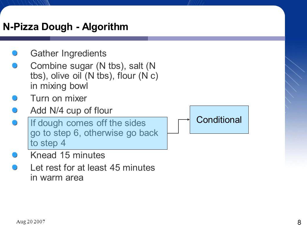 Aug 20 2007 8 N-Pizza Dough - Algorithm Gather Ingredients Combine sugar (N tbs), salt (N tbs), olive oil (N tbs), flour (N c) in mixing bowl Turn on