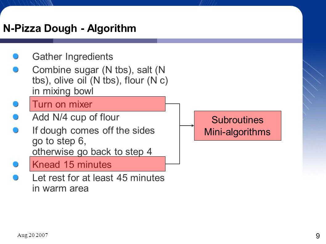 Aug 20 2007 9 N-Pizza Dough - Algorithm Gather Ingredients Combine sugar (N tbs), salt (N tbs), olive oil (N tbs), flour (N c) in mixing bowl Turn on