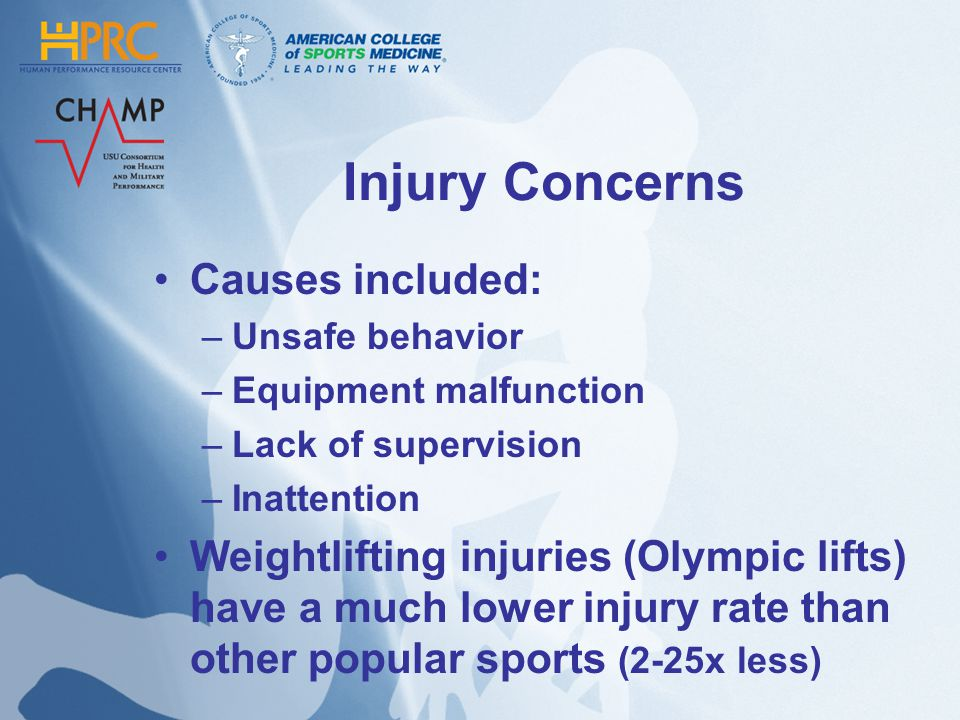 Injury Concerns Causes included: –Unsafe behavior –Equipment malfunction –Lack of supervision –Inattention Weightlifting injuries (Olympic lifts) have