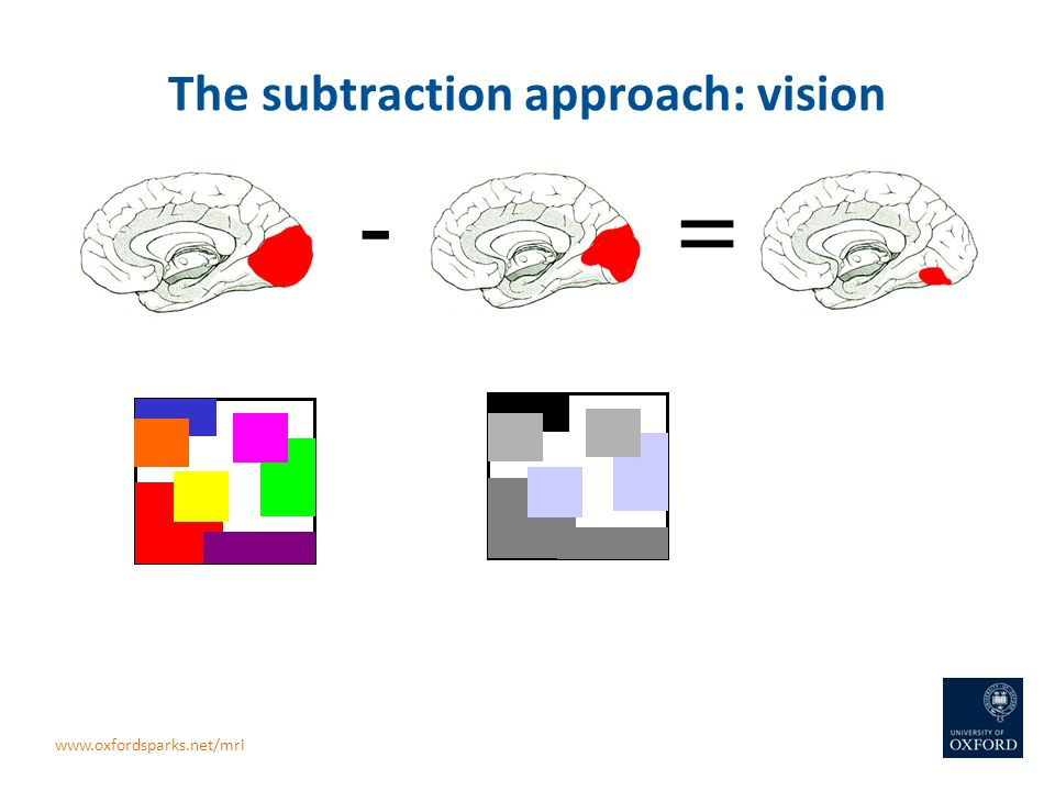 The subtraction approach: vision - = www.oxfordsparks.net/mri