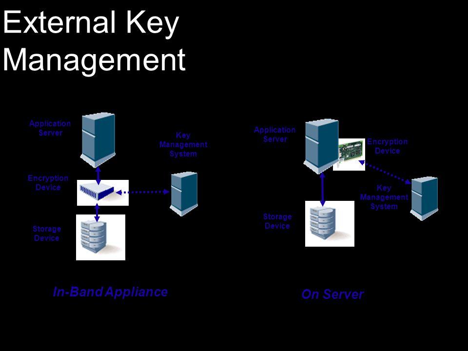 External Key Management Application Server Encryption Device Storage Device Key Management System Encryption Device Application Server Key Management System Storage Device In-Band Appliance On Server