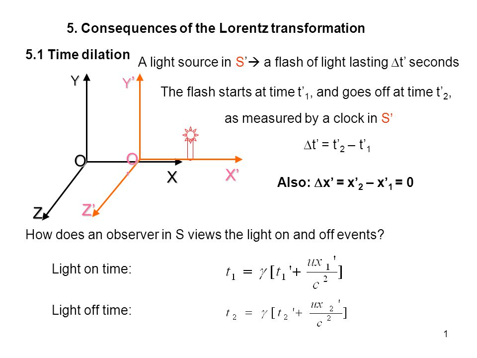1 5. Consequences of the Lorentz transformation 5.1 Time dilation ZYX O Z Y X O The flash starts at time t 1, and goes off at time t 2, A light source