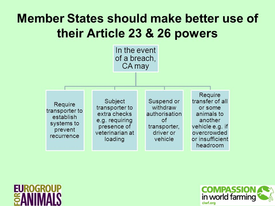 Member States should make better use of their Article 23 & 26 powers In the event of a breach, CA may Require transporter to establish systems to prevent recurrence Subject transporter to extra checks e.g.