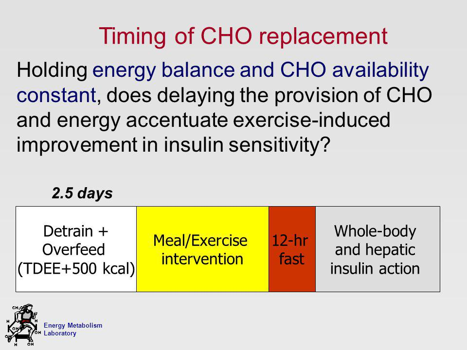 Energy Metabolism Laboratory H H OH CH 2 OH H OH H Detrain + Overfeed (TDEE+500 kcal) Meal/Exercise intervention Whole-body and hepatic insulin action 2.5 days 12-hr fast Holding energy balance and CHO availability constant, does delaying the provision of CHO and energy accentuate exercise-induced improvement in insulin sensitivity.