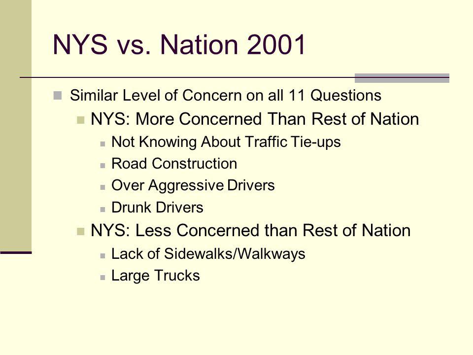 NYS vs.