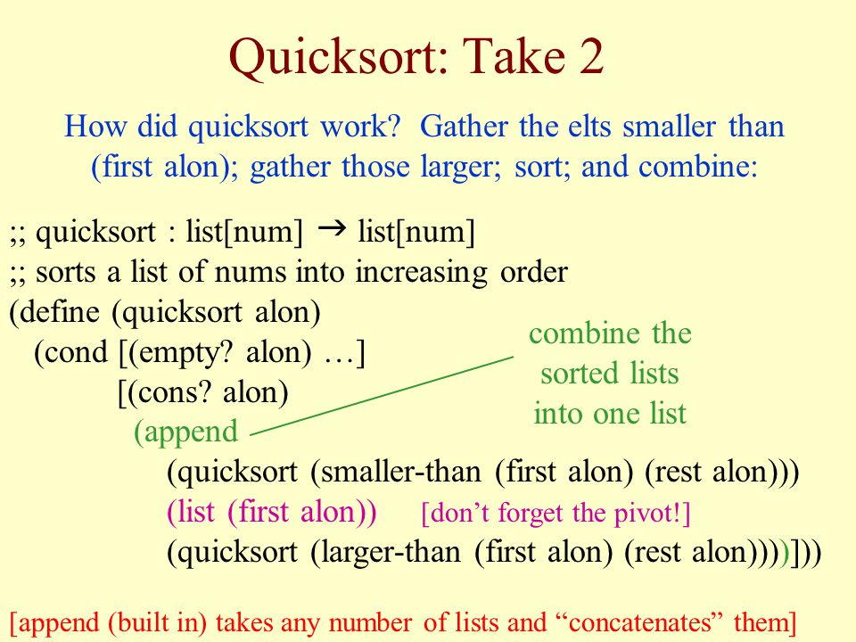 Quicksort: Take 2 ;; quicksort : list[num] list[num] ;; sorts a list of nums into increasing order (define (quicksort alon) (cond [(empty.