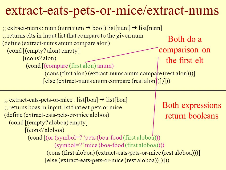 extract-eats-pets-or-mice/extract-nums ;; extract-nums : num (num num bool) list[num] list[num] ;; returns elts in input list that compare to the given num (define (extract-nums anum compare alon) (cond [(empty.