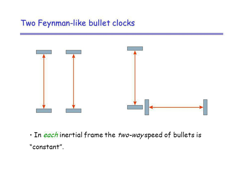 Two Feynman-like bullet clocks In each inertial frame the two-way speed of bullets is constant.