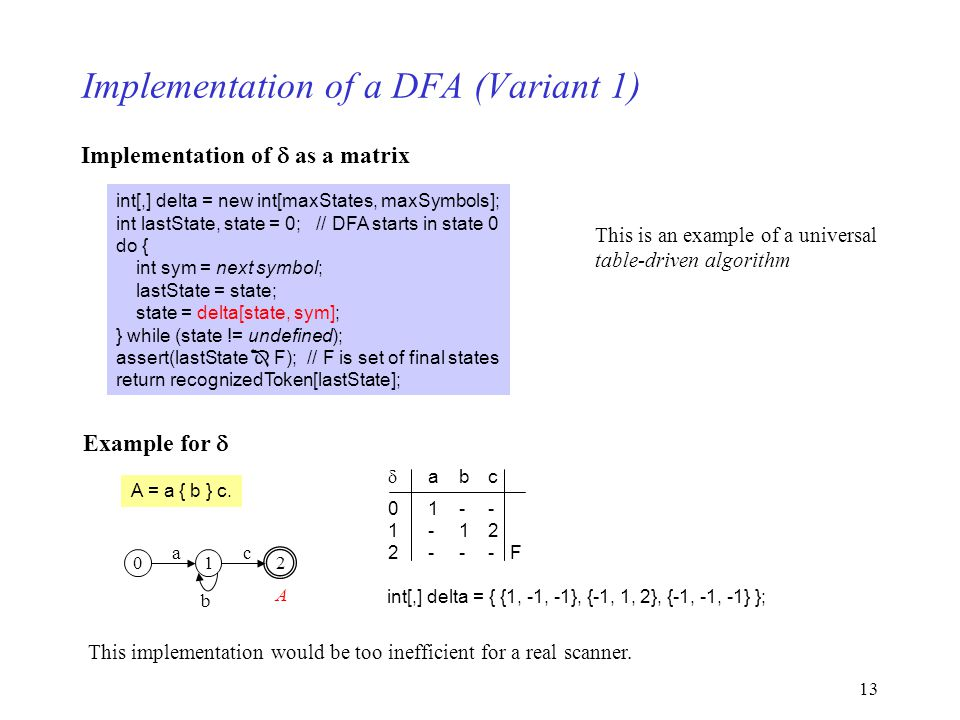 13 Implementation of a DFA (Variant 1) Implementation of as a matrix int[,] delta = new int[maxStates, maxSymbols]; int lastState, state = 0; // DFA s
