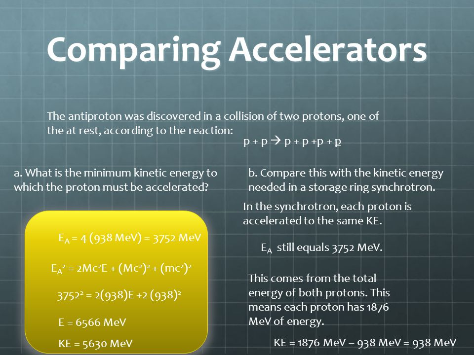 Comparing Accelerators The antiproton was discovered in a collision of two protons, one of the at rest, according to the reaction: p + p p + p +p + p