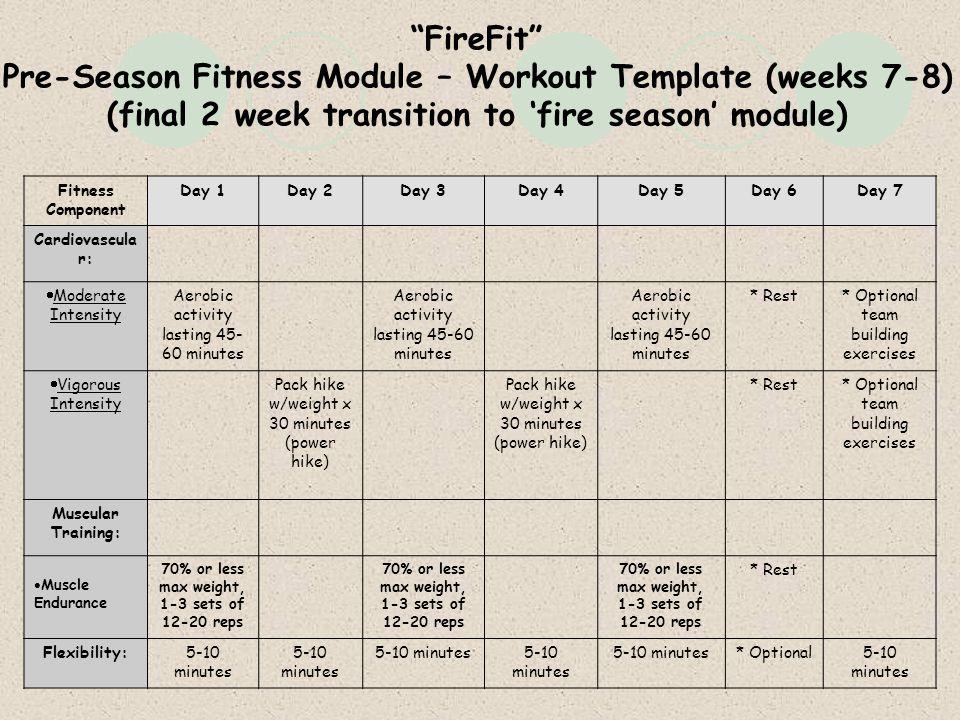 FireFit Pre-Season Fitness Module – Workout Template (weeks 7-8) (final 2 week transition to fire season module) Fitness Component Day 1Day 2Day 3Day