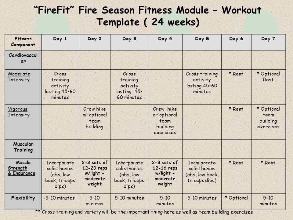 FireFit Fire Season Fitness Module – Workout Template ( 24 weeks) Fitness Component Day 1Day 2Day 3Day 4Day 5Day 6Day 7 Cardiovascul ar Moderate Inten