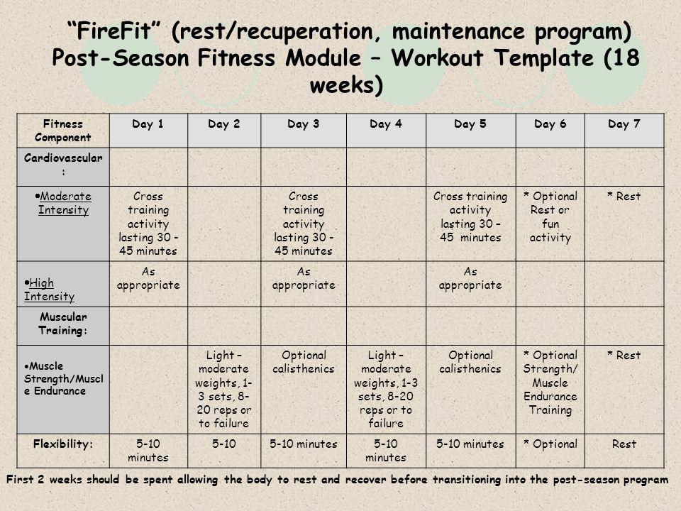FireFit (rest/recuperation, maintenance program) Post-Season Fitness Module – Workout Template (18 weeks) Fitness Component Day 1Day 2Day 3Day 4Day 5D