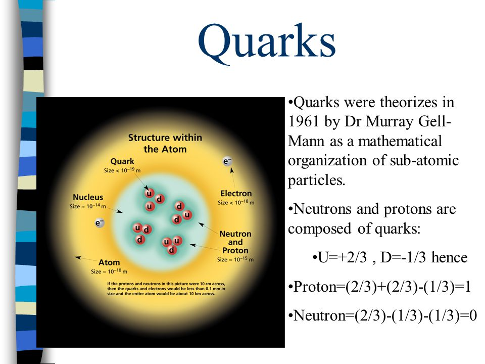 Quarks Quarks were theorizes in 1961 by Dr Murray Gell- Mann as a mathematical organization of sub-atomic particles.