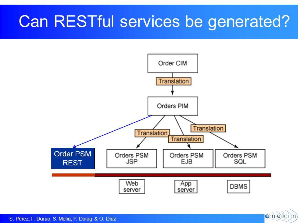 S. Pérez, F. Durao, S. Meliá, P. Dolog & O. Díaz Can RESTful services be generated Order PSM REST
