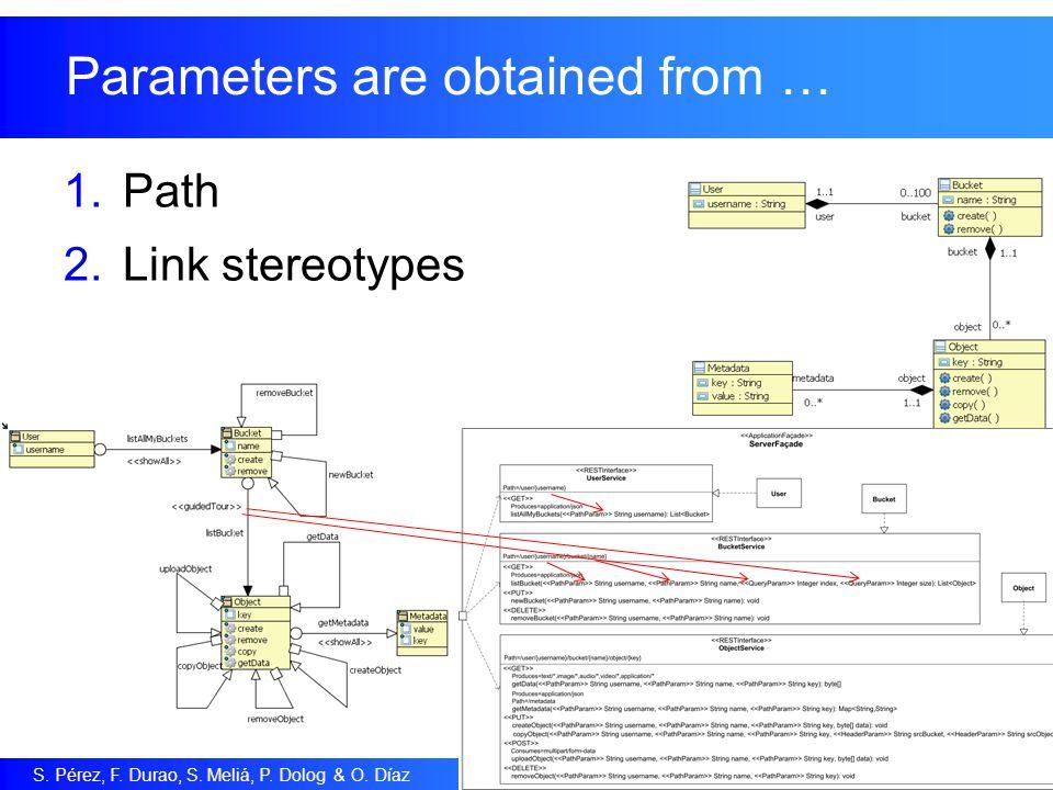 S. Pérez, F. Durao, S. Meliá, P. Dolog & O. Díaz 1.Path 2.Link stereotypes Parameters are obtained from …