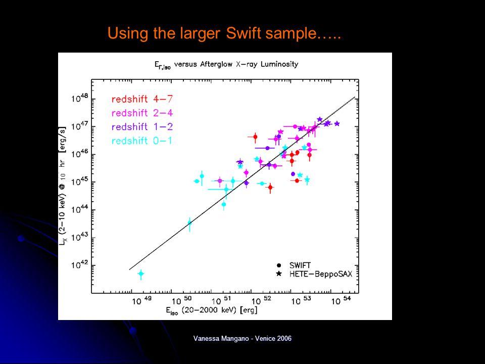 Vanessa Mangano - Venice 2006 Using the larger Swift sample….. 10