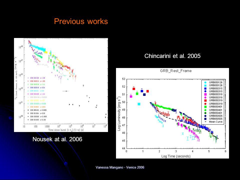 Vanessa Mangano - Venice 2006 Nousek at al. 2006 Chincarini et al. 2005 Previous works