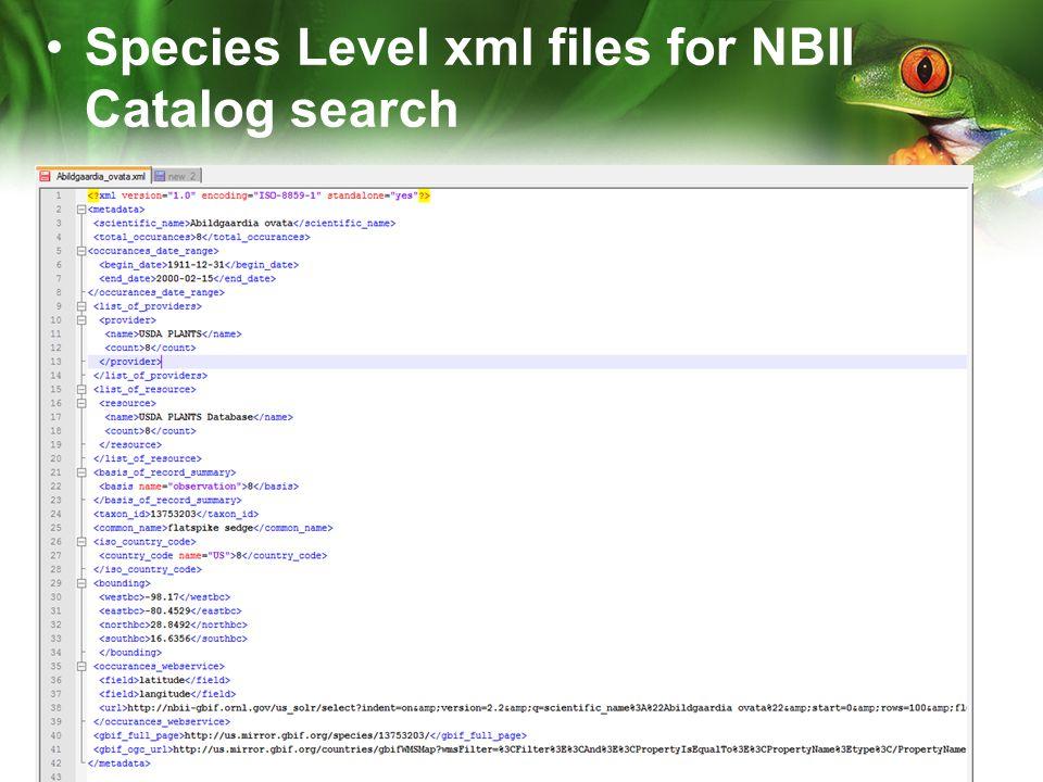 GBIF Species Records in NBII Catalog Search