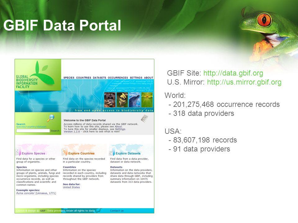 GBIF Data Portal GBIF Site: http://data.gbif.org U.S.