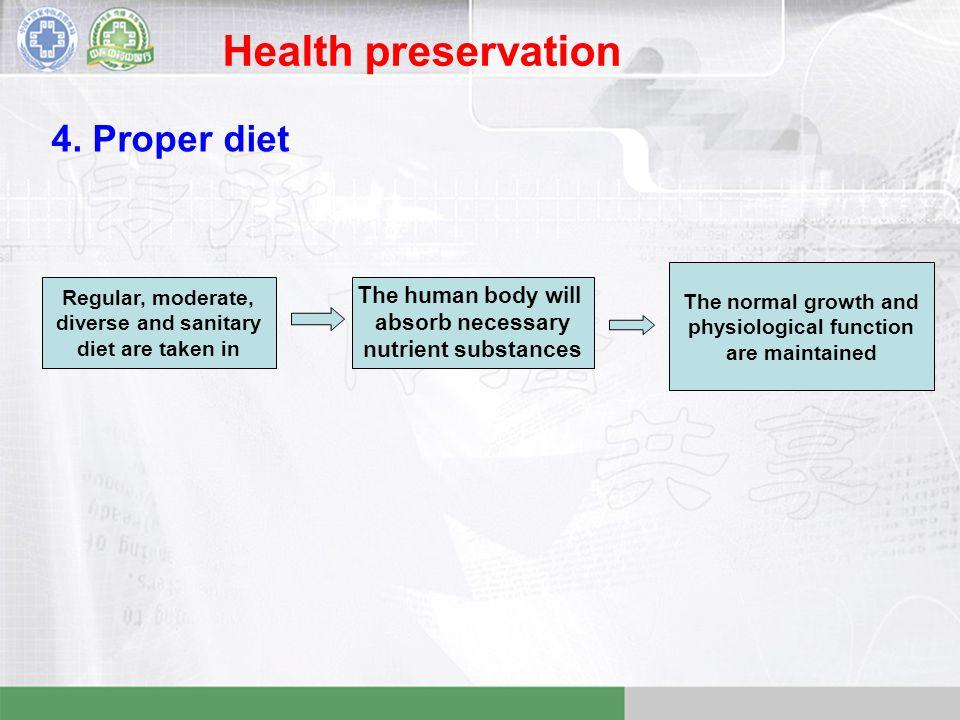 Health preservation 4.