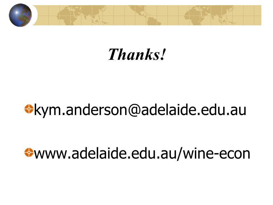 Thanks! kym.anderson@adelaide.edu.au www.adelaide.edu.au/wine-econ