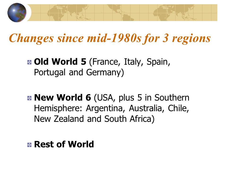 Changes since mid-1980s for 3 regions Old World 5 (France, Italy, Spain, Portugal and Germany) New World 6 (USA, plus 5 in Southern Hemisphere: Argentina, Australia, Chile, New Zealand and South Africa) Rest of World