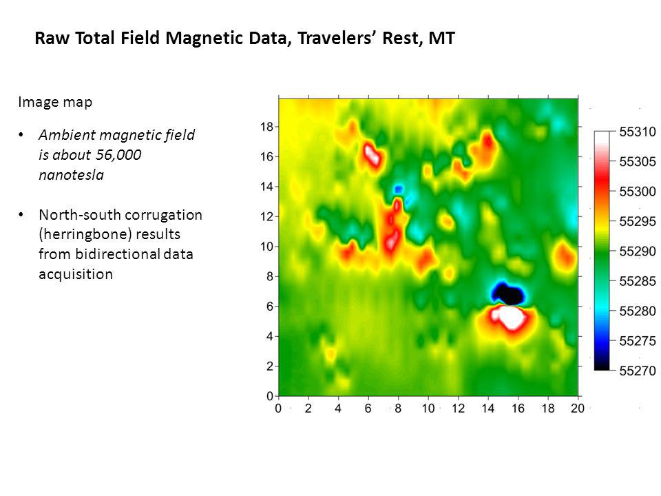 Raw Total Field Magnetic Data, Travelers Rest, MT Ambient magnetic field is about 56,000 nanotesla North-south corrugation (herringbone) results from