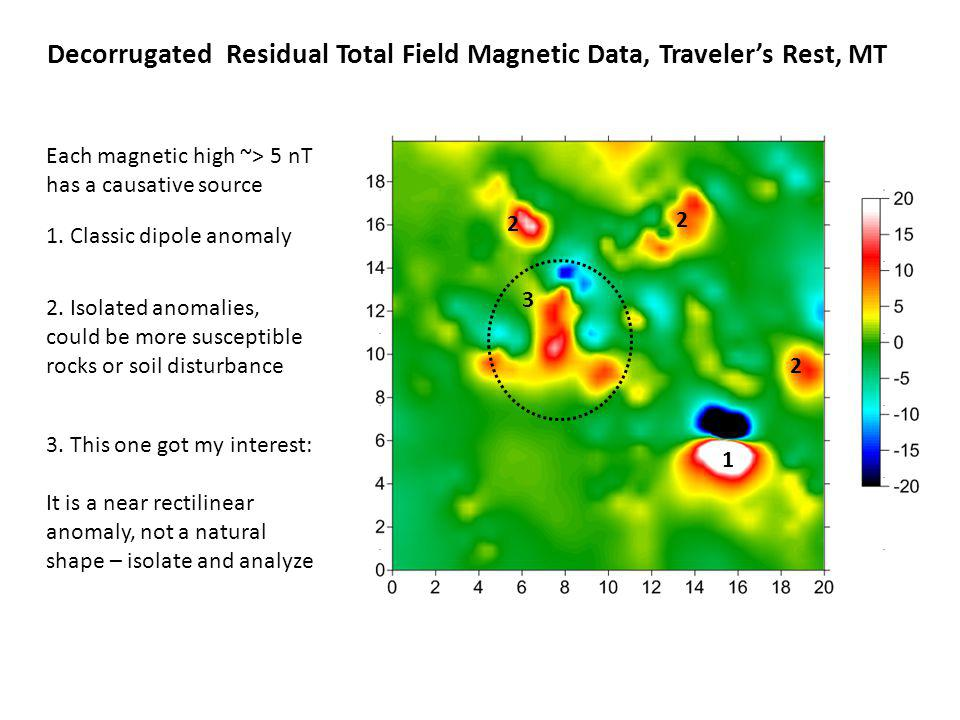 Decorrugated Residual Total Field Magnetic Data, Travelers Rest, MT Each magnetic high ~> 5 nT has a causative source 1 1. Classic dipole anomaly 2. I
