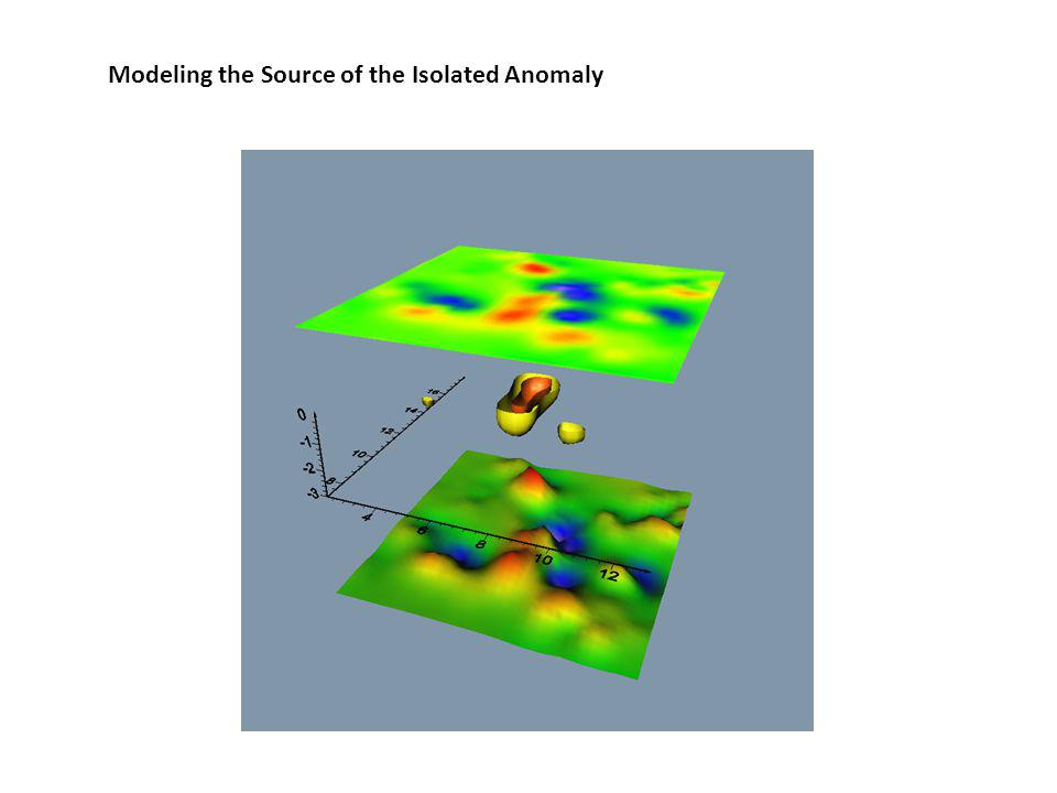 Modeling the Source of the Isolated Anomaly