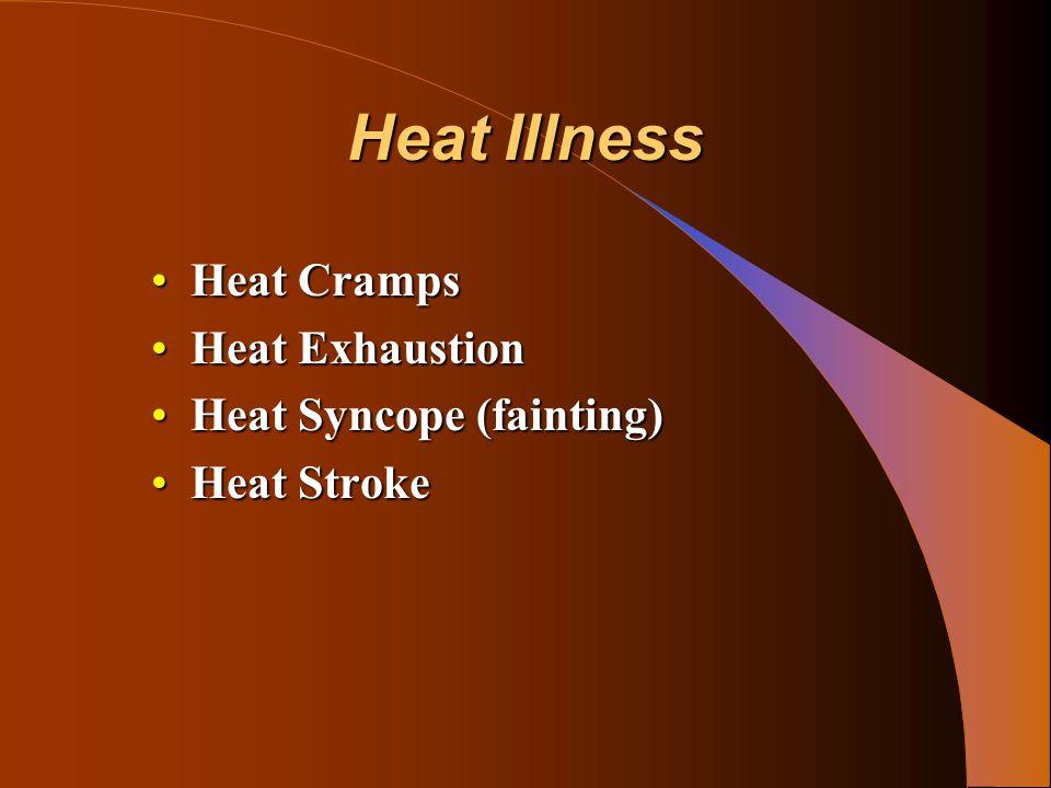 Heat Illness Heat CrampsHeat Cramps Heat ExhaustionHeat Exhaustion Heat Syncope (fainting)Heat Syncope (fainting) Heat StrokeHeat Stroke