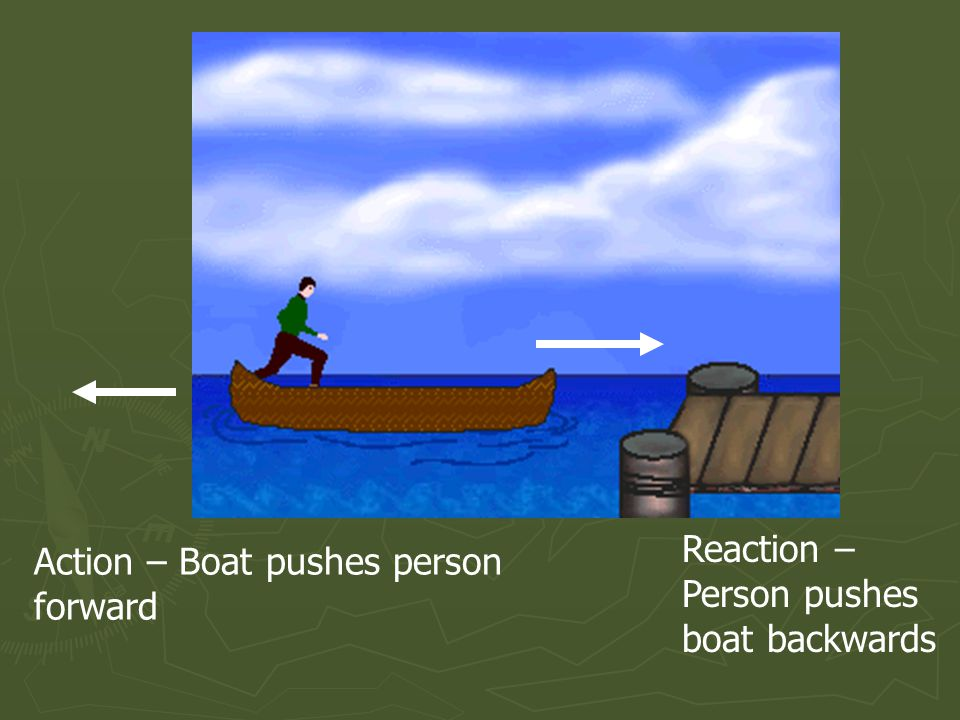 Action – Boat pushes person forward Reaction – Person pushes boat backwards