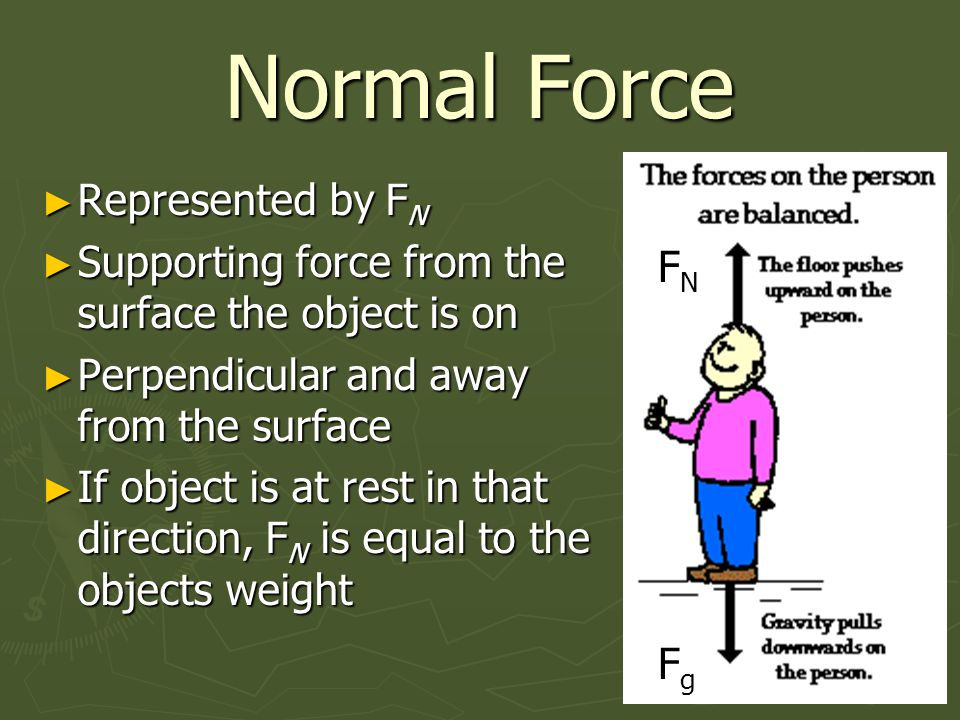 Normal Force Represented by F N Represented by F N Supporting force from the surface the object is on Supporting force from the surface the object is on Perpendicular and away from the surface Perpendicular and away from the surface If object is at rest in that direction, F N is equal to the objects weight If object is at rest in that direction, F N is equal to the objects weight FgFg FNFN