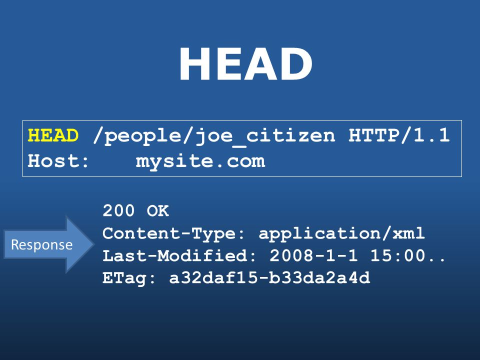 HEAD HEAD /people/joe_citizen HTTP/1.1 Host: mysite.com 200 OK Content-Type: application/xml Last-Modified: 2008-1-1 15:00..