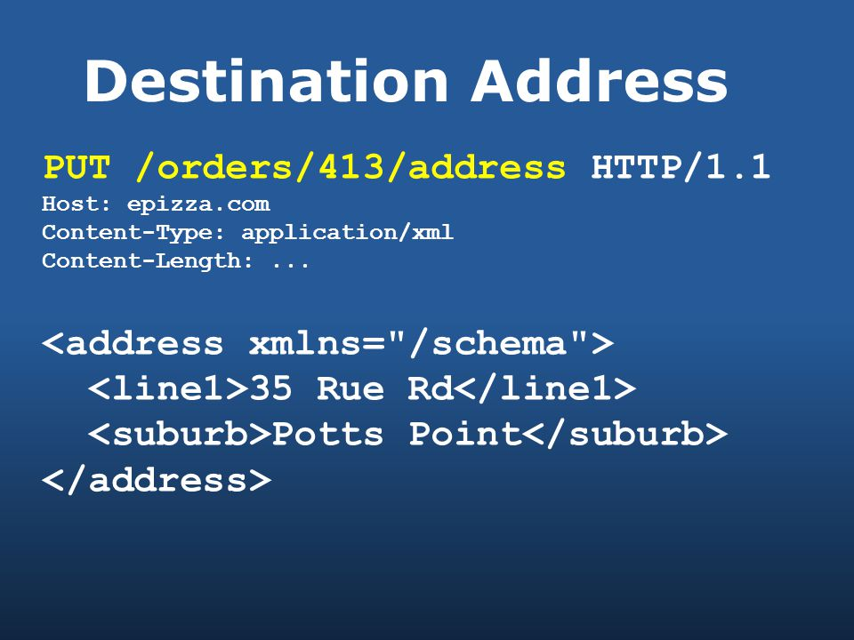 Destination Address PUT /orders/413/address HTTP/1.1 Host: epizza.com Content-Type: application/xml Content-Length:...