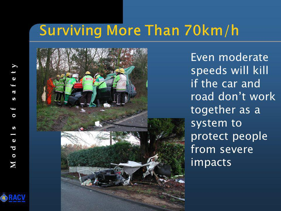 Surviving More Than 70km/h Even moderate speeds will kill if the car and road dont work together as a system to protect people from severe impacts M o