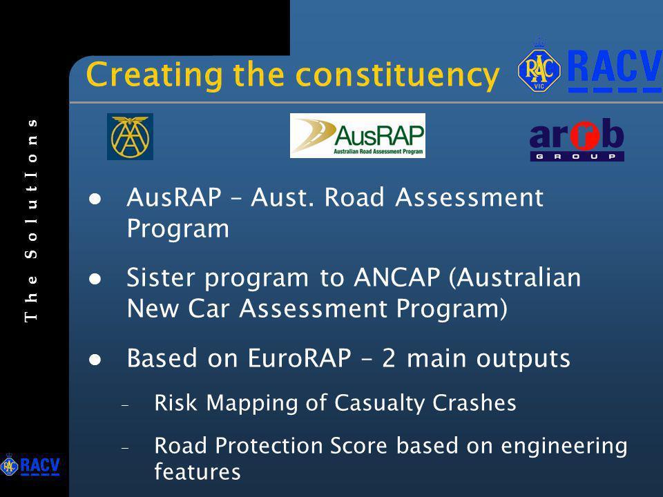 Creating the constituency AusRAP – Aust.