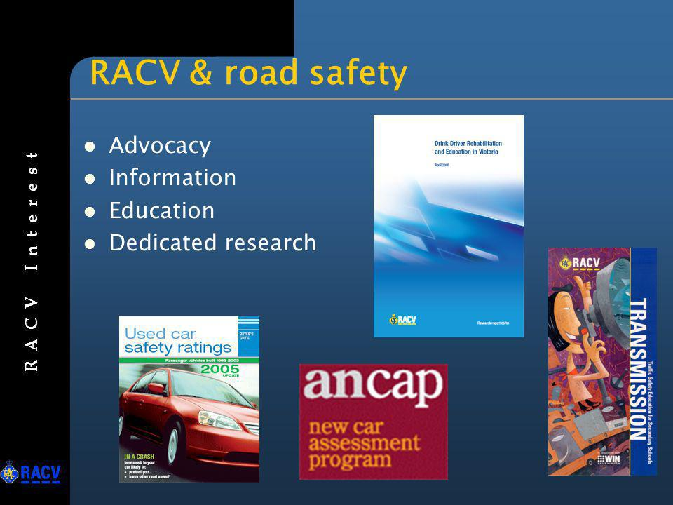 Advocacy Information Education Dedicated research R A C V I n t e r e s t RACV & road safety