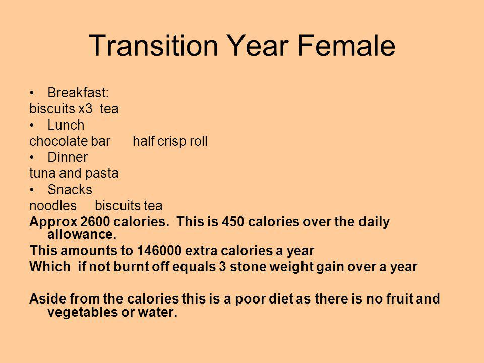 Transition Year Female Breakfast: biscuits x3 tea Lunch chocolate bar half crisp roll Dinner tuna and pasta Snacks noodles biscuits tea Approx 2600 ca